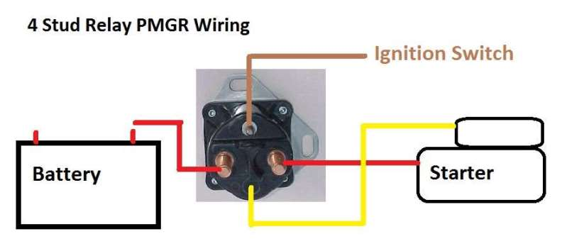 wiring diagram for a ford starter relay – yhgfdmuor, Wiring diagram
