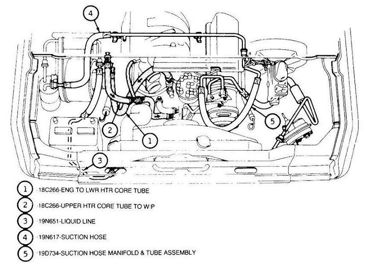 ford f150 questions where is the ac condensate drain tube besides pcv valve 300 6cyl help ford truck enthusiasts forums additionally heater hose diagram ford bronco forum in addition fuel pressure sensor location ford truck enthusiasts forums likewise where is the orifice tube on a 92 f150 49l 6 cyl. on 1995 ford f 150 tube location