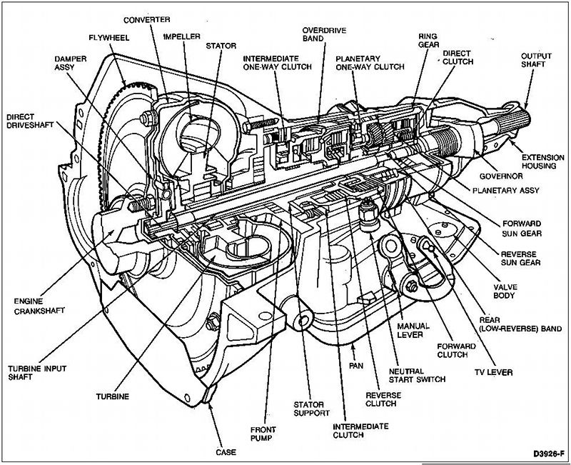 Isuzu Ascender Engine Diagram moreover 44015 Oil Pressure Sending Unit also 350 Transmission Cooler Line Diagram furthermore Chevy Malibu 3 5l Engine Diagram together with Stereo Wiring Diagram Help 69295. on chevy colorado wiring schematic