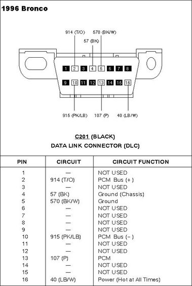 obdii swap, cannot pull codes - ford bronco forum, Wiring diagram