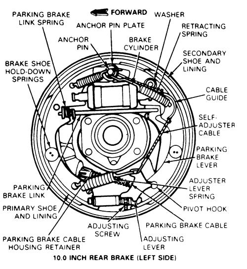 rear brake drums and pads ford bronco forum : brake drum diagram - findchart.co