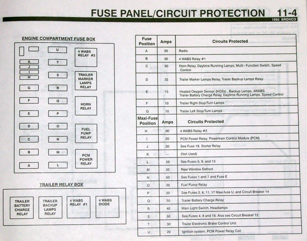 1996 Ford F350 Fuse Panel Diagram Electrical Plug Wiring For A House Wiring Car Auto7 Sarange Warmi Fr