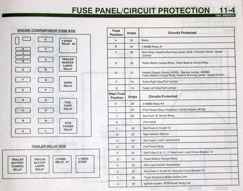 1996 Ford Bronco Fuse Box Diagram Wiring Diagram Teach Teach Lechicchedimammavale It