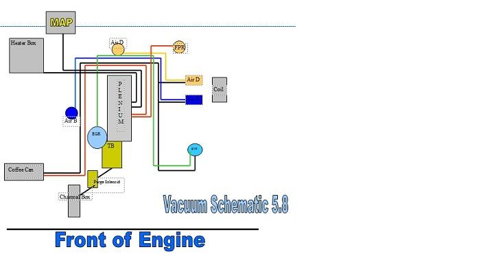 Ford 5 8 Engine Vacuum Diagram 1980 - Wiring Diagram