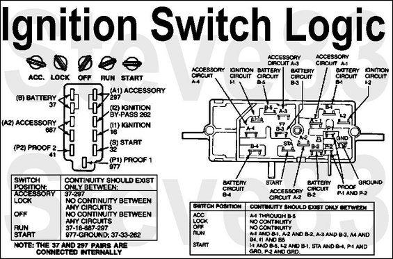 Switch Fuse Block Wiring Diagram, Ford Bronco Wiring Diagram