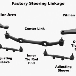 rack and pinion versus recirculating ball steering parts