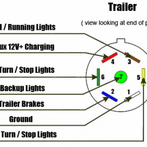 7-Way-RV-Style-Trailer-Plug-Wiring-Diagram-2.png